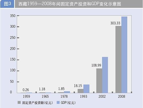 西藏的GDP_西藏风景图片